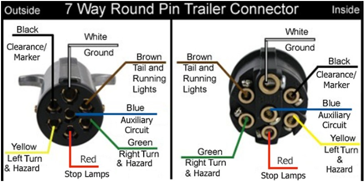6 Pin To 7 Adapter Questions The, 7 Pin Trailer Wiring Problems