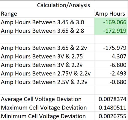 EA170 Discharge Capacity.png